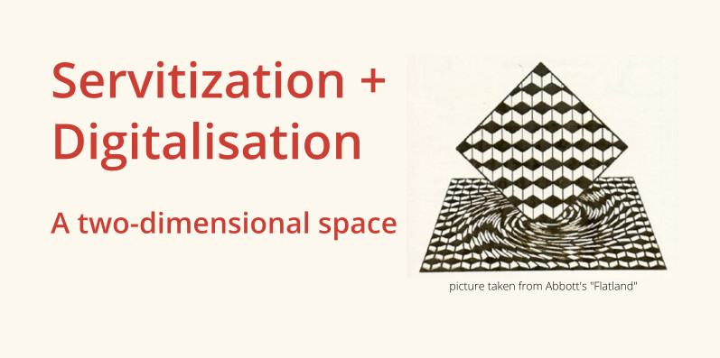 Servitization and digitalisation - a two dimensional space